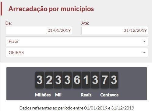 Imposto recolhido em Oeiras no ano de 2019 (Foto: Oeiras em Foco)