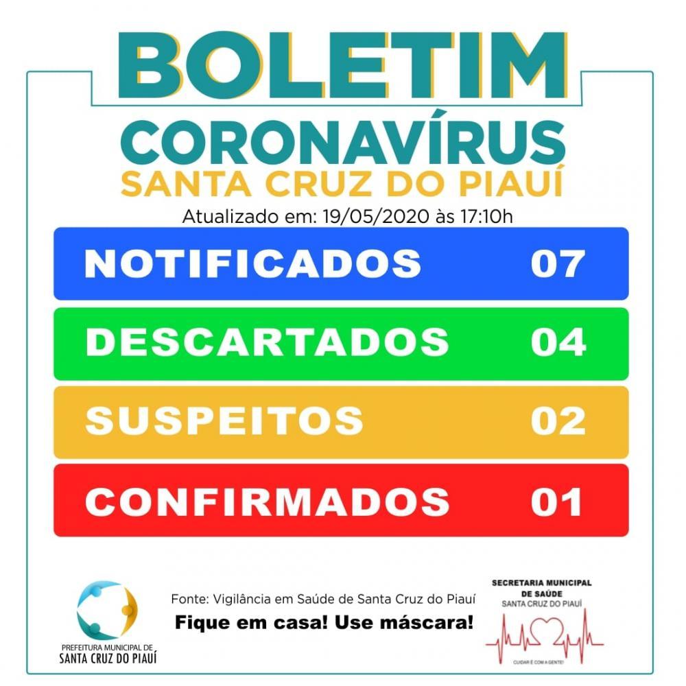 Santa Cruz do Piauí registra primeiro caso de coronavírus