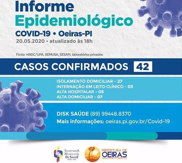 Covid-19: Oeiras tem mais dois casos e HRDC já soma 46 casos positivos