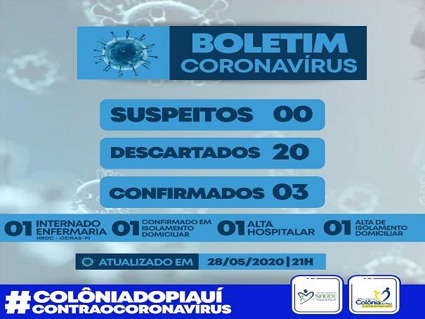 Colônia do Piauí registra dois novos casos de Covid-19