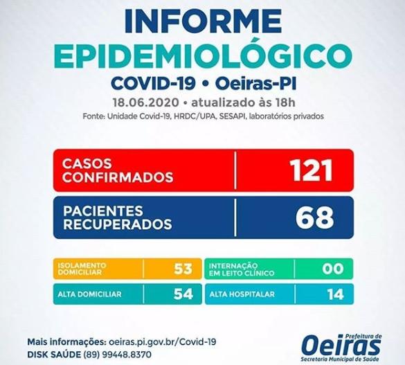Covid-19: Oeiras registra cinco casos em 24 horas e total chega a 121