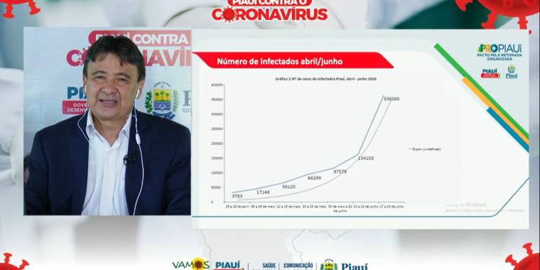 Governador do Piauí prorroga medidas restritiva até 06 de julho