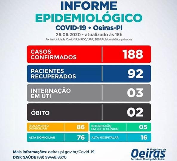 Covid-19: Oeiras bate mais um recorde com 21 casos e uma morte em 24 horas