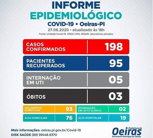 Covid-19: HRDC registra a 5ª morte e Oeiras tem mais 10 casos confirmados em 24 horas
