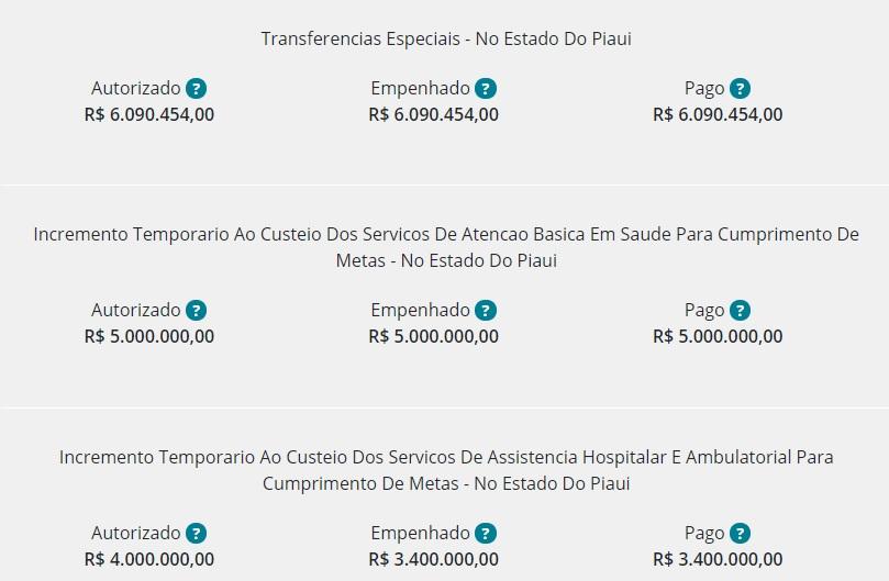 Oeiras é contemplada com parte da emenda de 6 milhões de Assis Carvalho
