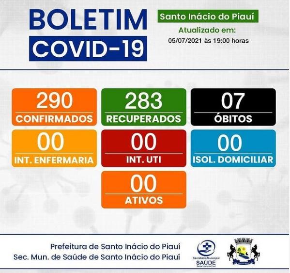 Santo Inácio do Piauí está há 30 dias sem registrar casos da Covid-19